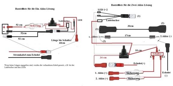 Technische Hilfe für Echolot Lösungen