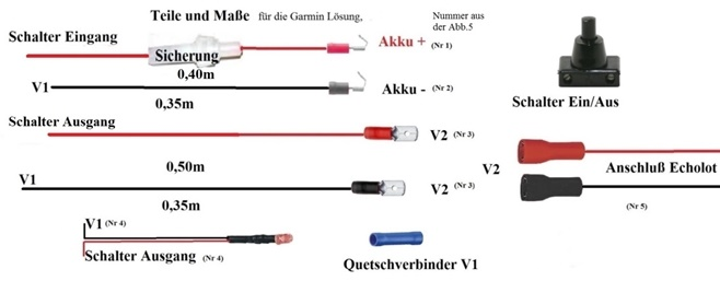 Kabel Garmin